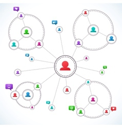 Social Media Circles Network vector image