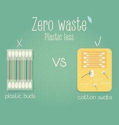 zero waste concept poster eco education vector image