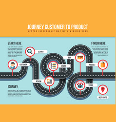 Journey customer to product infographic map vector