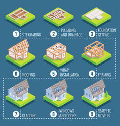 Cottage construction steps flat isometric vector