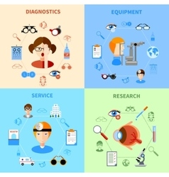 Ophthalmology And Eyesight Icons Set vector image