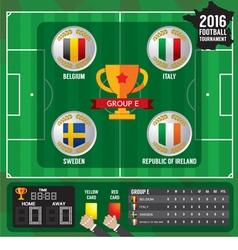 European Soccer Cup - Group E vector image vector image