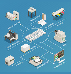 printing house production isometric flowchart vector image vector image