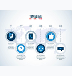 timeline infographic world call center support vector image