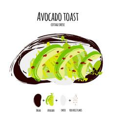 avocado toasts with cream vector image
