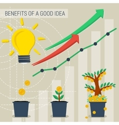 BENEFITS OF A GOOD IDEA vector