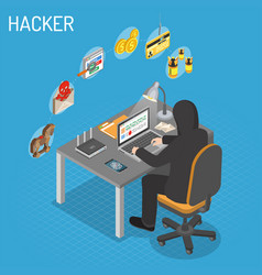 Hacker isometric concept vector