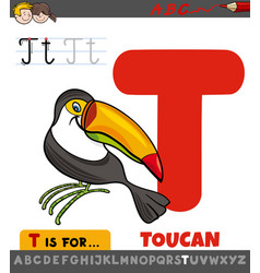Letter t educational worksheet with cartoon vector