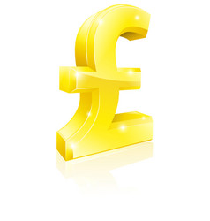 Pound sterling currency sign vector