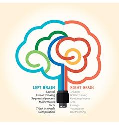 Left right brain function creative concept vector