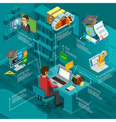 E-learning Infographic Set vector image