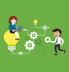 Find the ideas vector