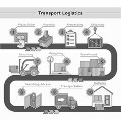 Transport Logistics Parcel Delivery vector image