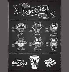 coffee menu design the coffee drinks infographics vector image