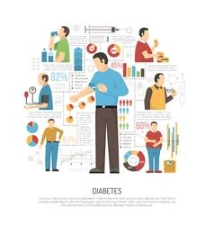Diabetes web page vector