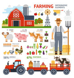 Farming infographic elements with farmer farm vector