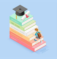 books step education timeline vector image