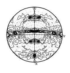 SelfRotation vector image