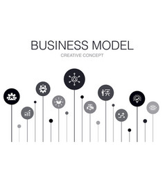 Business model infographic 10 steps template vector