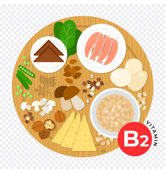 Foods containing vitamin b2 flat vector