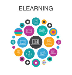 Elearning infographic circle concept smart ui vector
