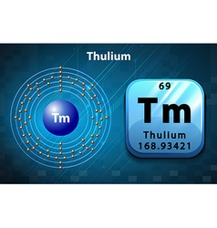 Symbol and electron diagram of Thulium vector