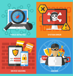 hackers square compositions set vector image vector image