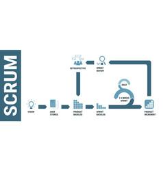 Scrum software development methodology detailed vector