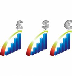 currency value up vector image