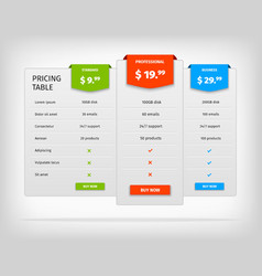 Pricing table template comparison chart vector