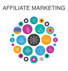 Affiliate marketing infographic circle concept vector