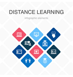 Distance learning infographic 10 option color vector