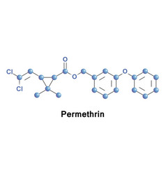 Permethrin is a medication and insecticide vector