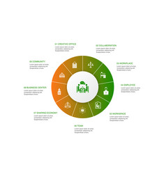 Coworking infographic 10 steps circle design vector