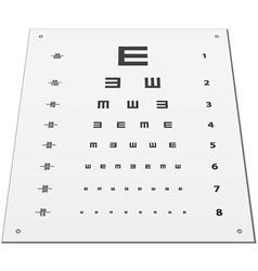 Snellen eye test chart vector