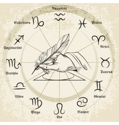 Hand drawn zodiac icons vector image