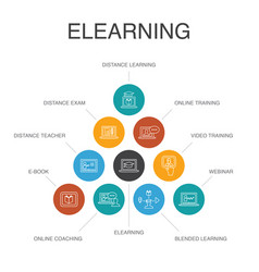Elearning infographic 10 steps concept distance vector