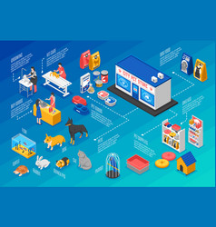 Isometric pet shop horizontal background vector