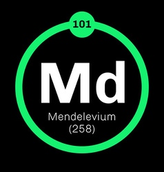 Mendelevium chemical element vector image