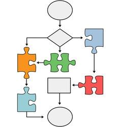 flowchart puzzle process management solution chart vector image vector image