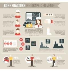Fracture Bone Infographics vector