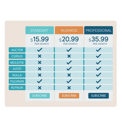 website pricing table with one recommended plan vector image