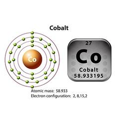 Symbol and electron diagram Cobalt vector image