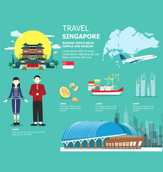 Singapore landmarks map for traveling vector