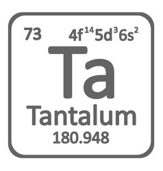 Periodic table element tantalum icon vector