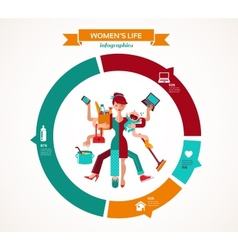 Super Mom - infographic of multitasking mother vector image vector image