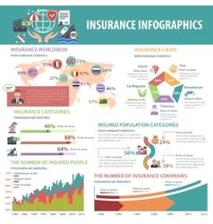 Insurance Infographics Set vector image