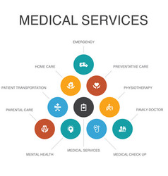 Medical services infographic 10 steps concept vector
