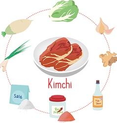 Make Kimchi vector