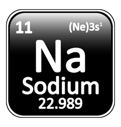 Periodic table element sodium icon vector